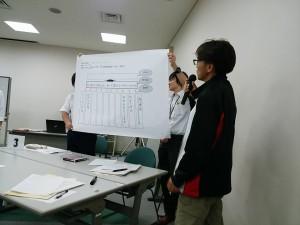 計画策定委員会発表n